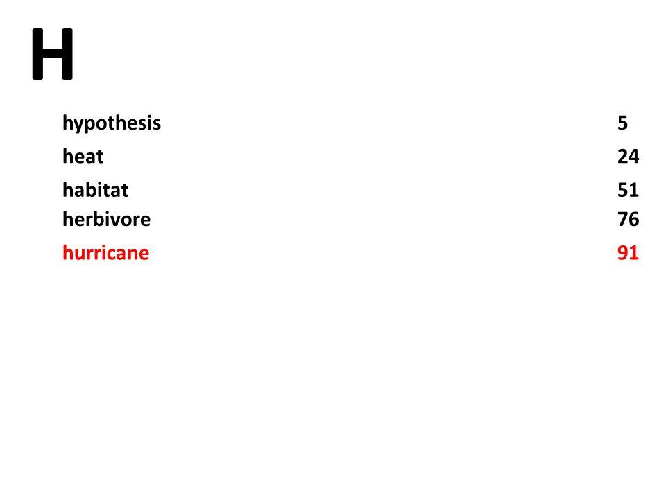 H hypothesis5 heat24 habitat51 herbivore76 hurricane91