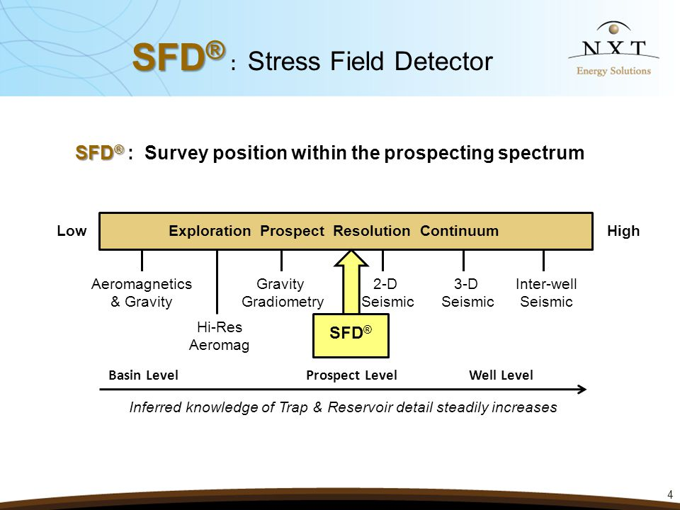 4 Exploration Prospect Resolution Continuum Aeromagnetics & Gravity LowHigh Hi-Res Aeromag 2-D Seismic 3-D Seismic Inter-well Seismic SFD ® Inferred knowledge of Trap & Reservoir detail steadily increases Basin Level Prospect Level Well Level Gravity Gradiometry SFD ® SFD ® : Survey position within the prospecting spectrum SFD ® SFD ® : Stress Field Detector