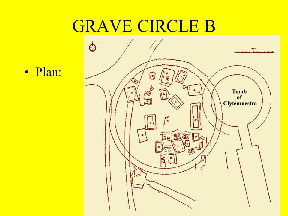 GRAVE CIRCLE B Plan: