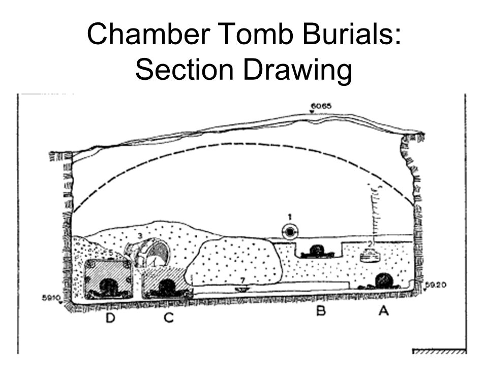 Chamber Tomb Burials: Section Drawing