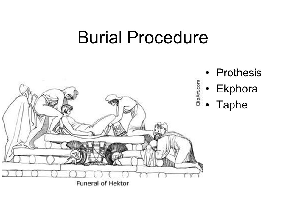 Burial Procedure Prothesis Ekphora Taphe