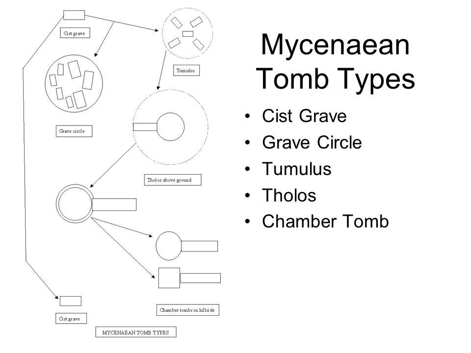 Mycenaean Tomb Types Cist Grave Grave Circle Tumulus Tholos Chamber Tomb