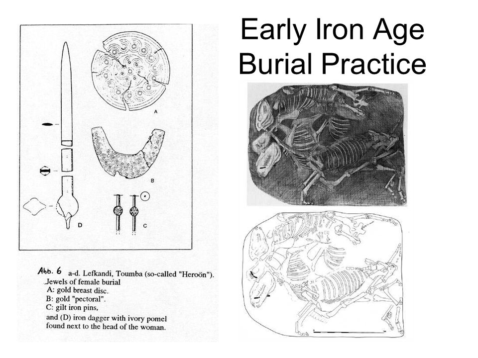 Early Iron Age Burial Practice