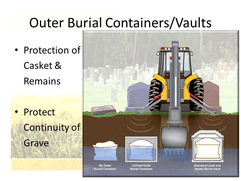 Protection of Casket & Remains Protect Continuity of Grave