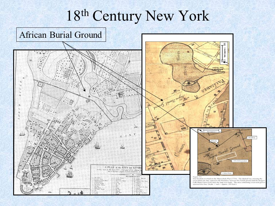 18 th Century New York African Burial Ground
