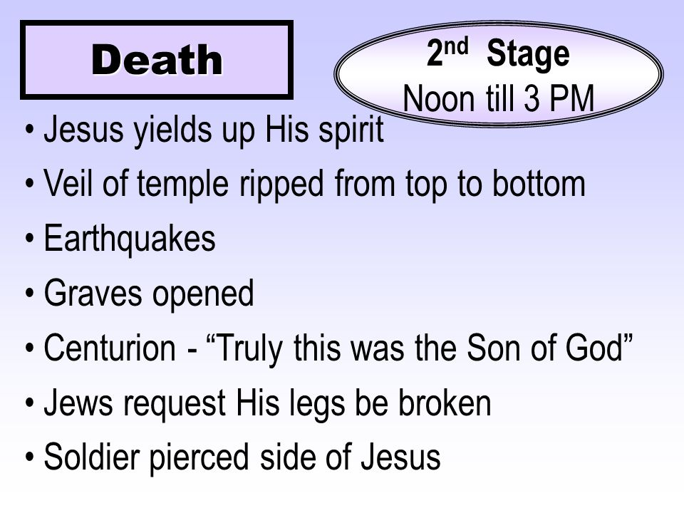 "Death 2 nd Stage Noon till 3 PM Jesus yields up His spirit Veil of temple ripped from top to bottom Earthquakes Graves opened Centurion - ""Truly this"