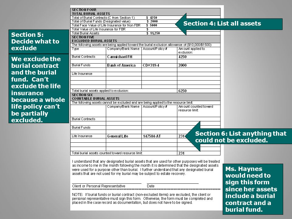 Section 5: Decide what to exclude Ms. Haynes would need to sign this form since her assets include a burial contract and a burial fund. Section 4: Lis