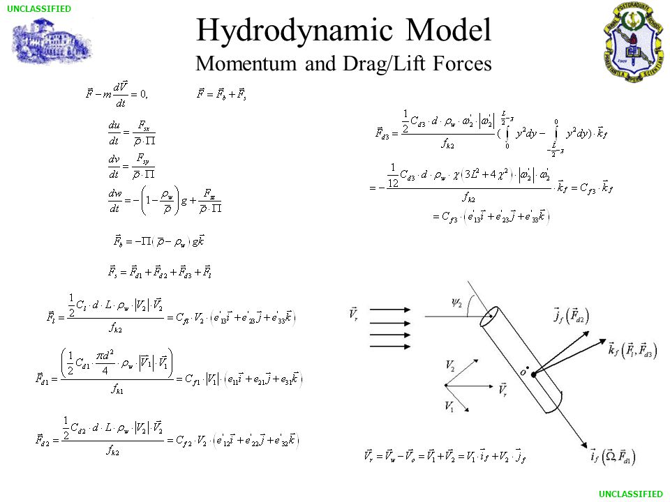 UNCLASSIFIED Hydrodynamic Model Momentum and Drag/Lift Forces