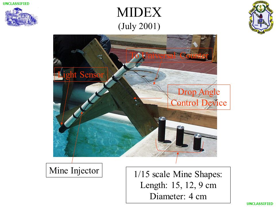 UNCLASSIFIED Mine Injector 1/15 scale Mine Shapes: Length: 15, 12, 9 cm Diameter: 4 cm Light Sensor To Universal Counter Drop Angle Control Device MIDEX (July 2001)