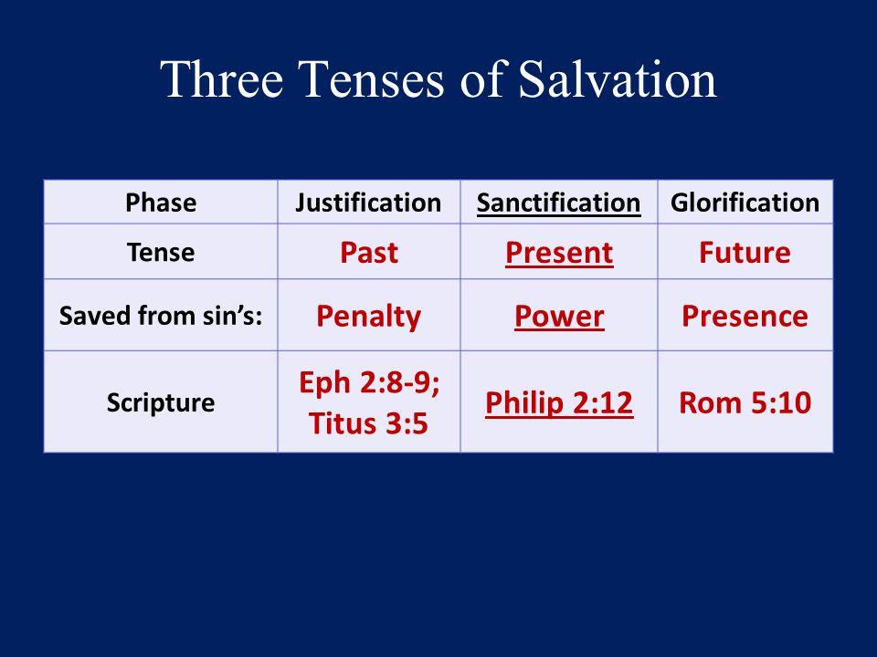 Three Tenses of Salvation PhaseJustificationSanctificationGlorification Tense PastPresentFuture Saved from sin's: PenaltyPowerPresence Scripture Eph 2