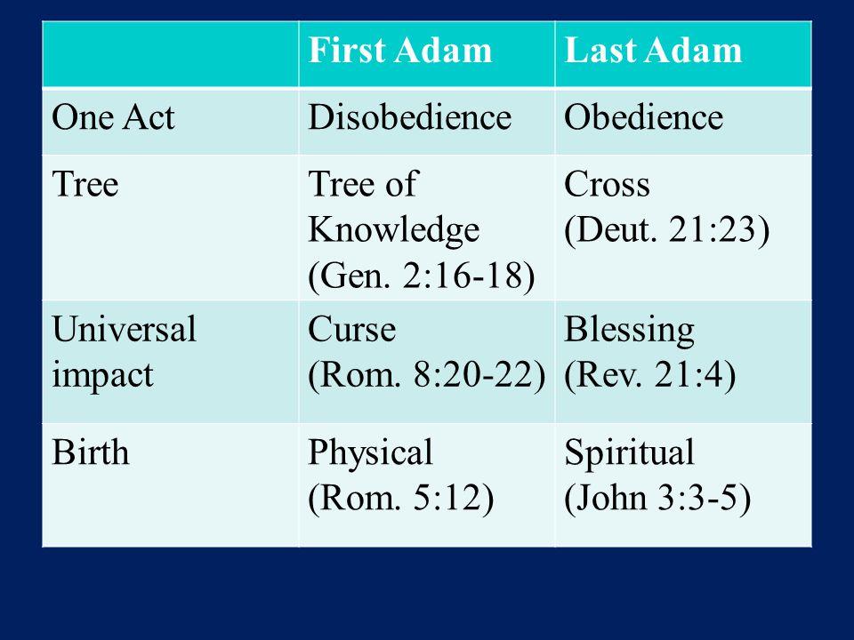 First AdamLast Adam One ActDisobedienceObedience TreeTree of Knowledge (Gen. 2:16-18) Cross (Deut. 21:23) Universal impact Curse (Rom. 8:20-22) Blessi