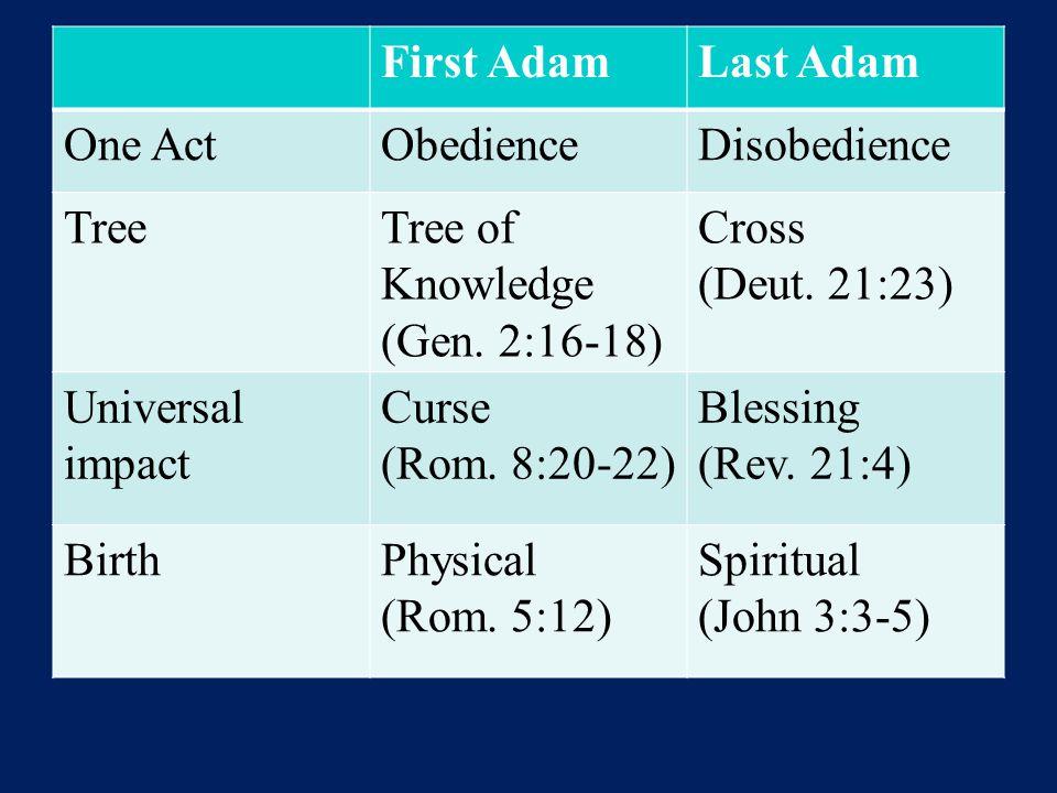 First AdamLast Adam One ActObedienceDisobedience TreeTree of Knowledge (Gen. 2:16-18) Cross (Deut. 21:23) Universal impact Curse (Rom. 8:20-22) Blessi