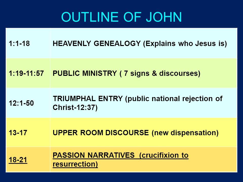 The Passion of Christ (John 18-21) I.Death (18-19) II.Resurrection (20-21)