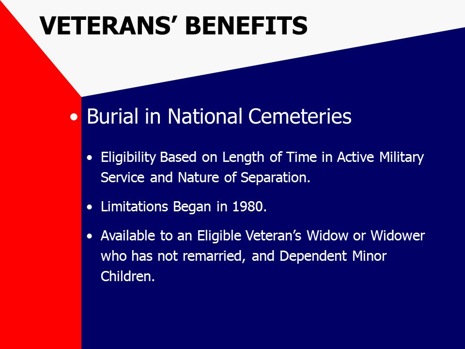 VETERANS' BENEFITS Burial in National Cemeteries Eligibility Based on Length of Time in Active Military Service and Nature of Separation.