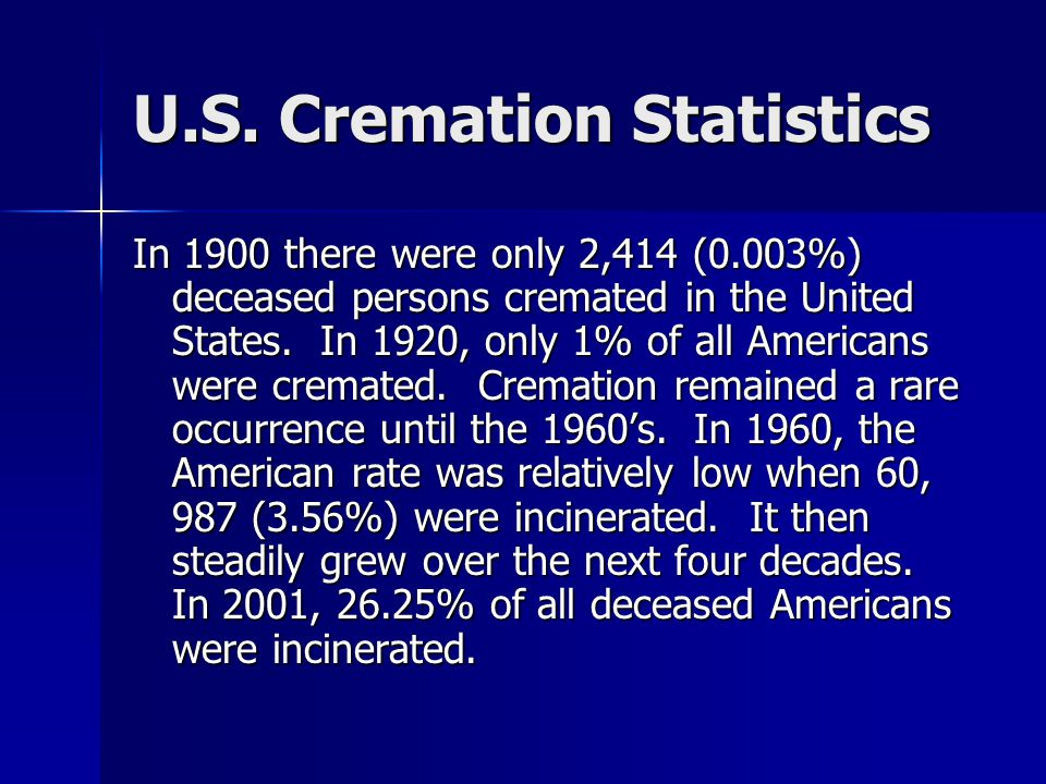 U.S. Cremation Statistics In 1900 there were only 2,414 (0.003%) deceased persons cremated in the United States. In 1920, only 1% of all Americans wer