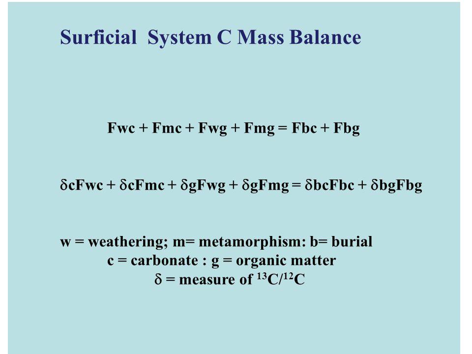 Surficial System C Mass Balance Fwc + Fmc + Fwg + Fmg = Fbc + Fbg  cFwc +  cFmc +  gFwg +  gFmg =  bcFbc +  bgFbg w = weathering; m= metamorphism: b= burial c = carbonate : g = organic matter  = measure of 13 C/ 12 C