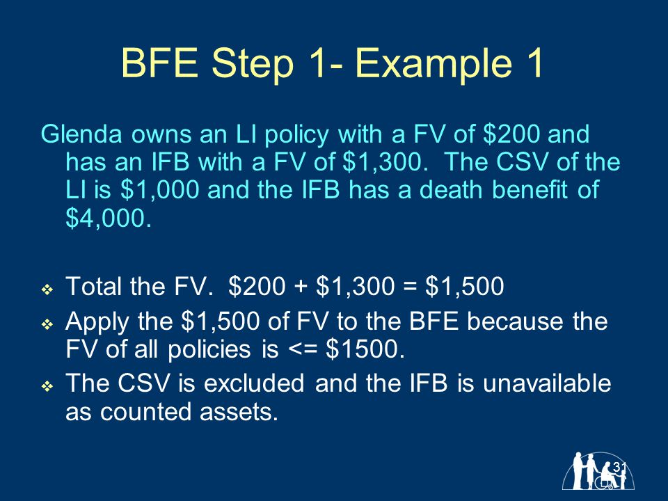 31 BFE Step 1- Example 1 Glenda owns an LI policy with a FV of $200 and has an IFB with a FV of $1,300.
