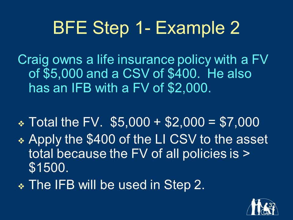 32 BFE Step 1- Example 2 Craig owns a life insurance policy with a FV of $5,000 and a CSV of $400.