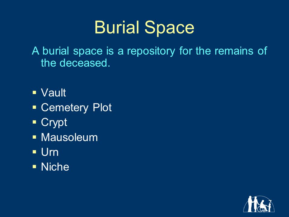 7 Burial Space A burial space is a repository for the remains of the deceased.