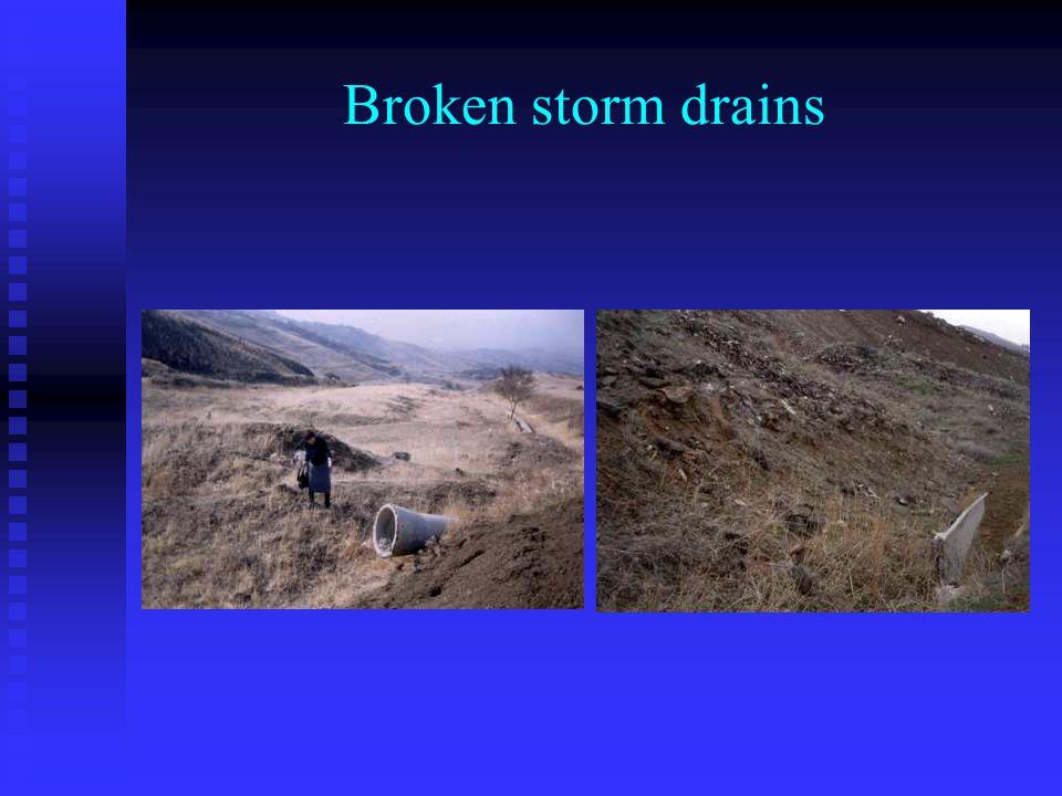 Broken storm drains