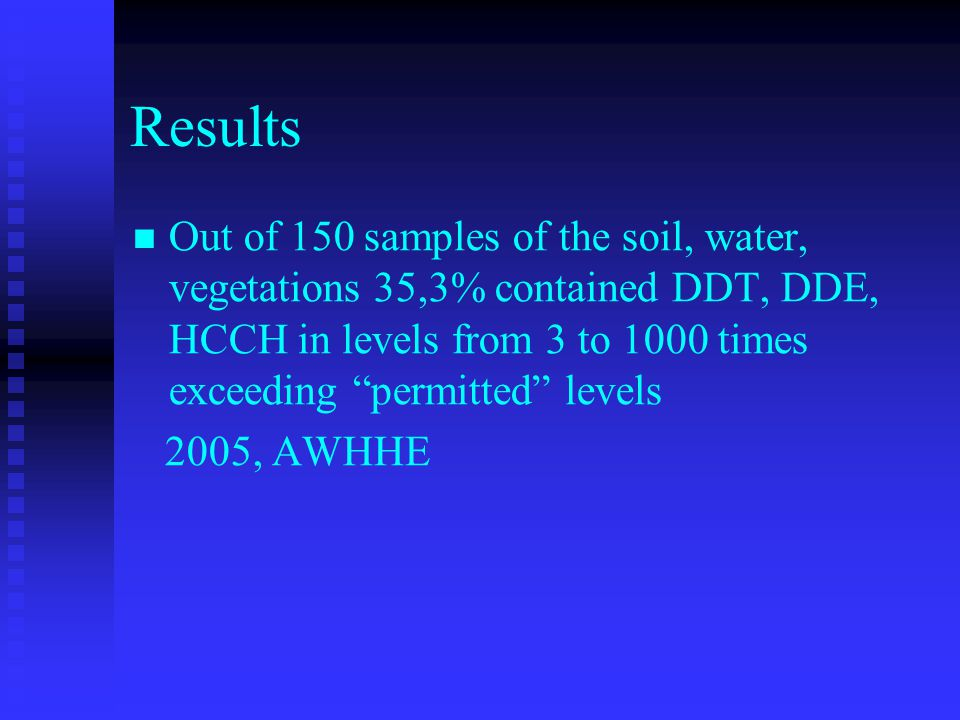 Results Out of 150 samples of the soil, water, vegetations 35,3% contained DDT, DDE, HCCH in levels from 3 to 1000 times exceeding permitted levels 2005, AWHHE
