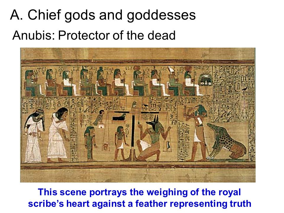A. Chief gods and goddesses Anubis: Protector of the dead This scene portrays the weighing of the royal scribe's heart against a feather representing