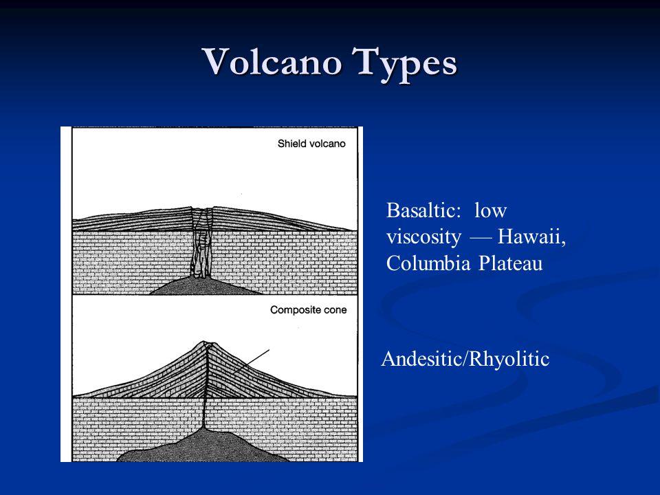 Volcano Types Basaltic: low viscosity — Hawaii, Columbia Plateau Andesitic/Rhyolitic