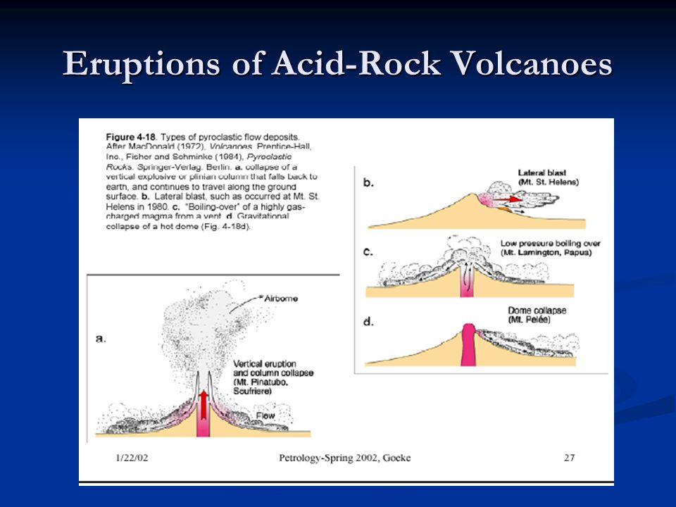 Eruptions of Acid-Rock Volcanoes