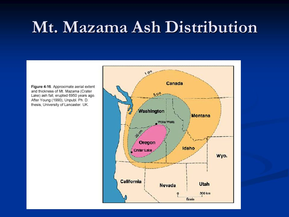 Mt. Mazama Ash Distribution