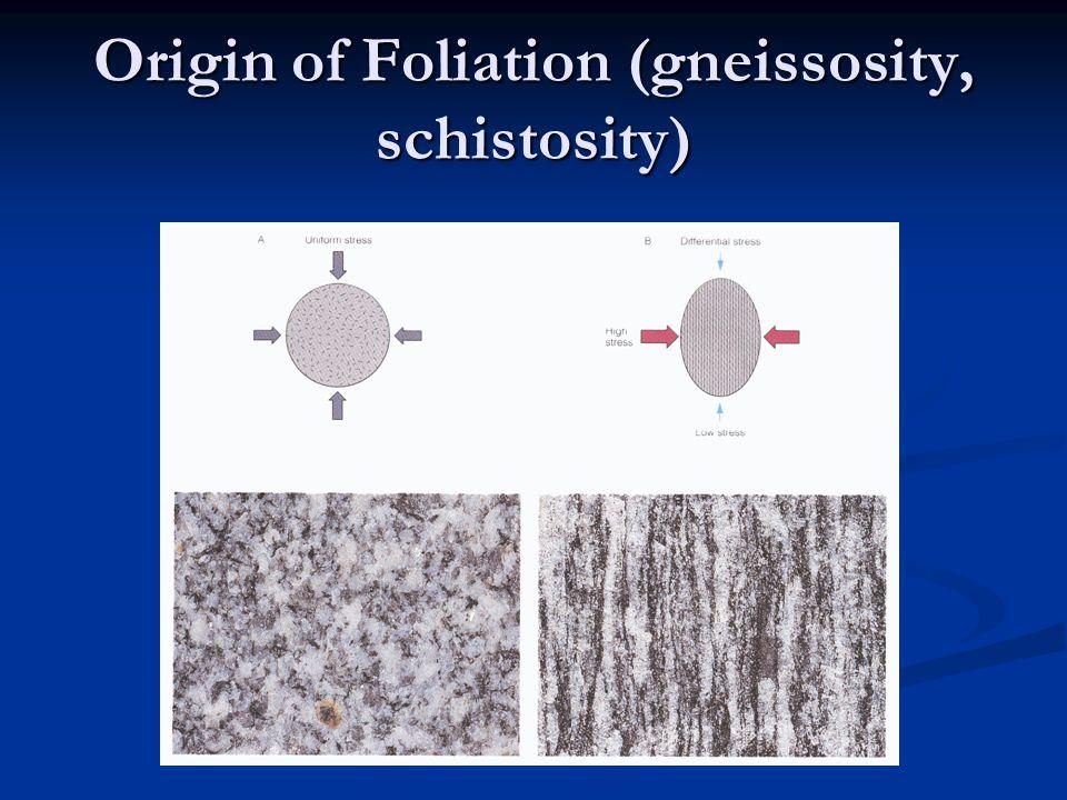 Origin of Foliation (gneissosity, schistosity)