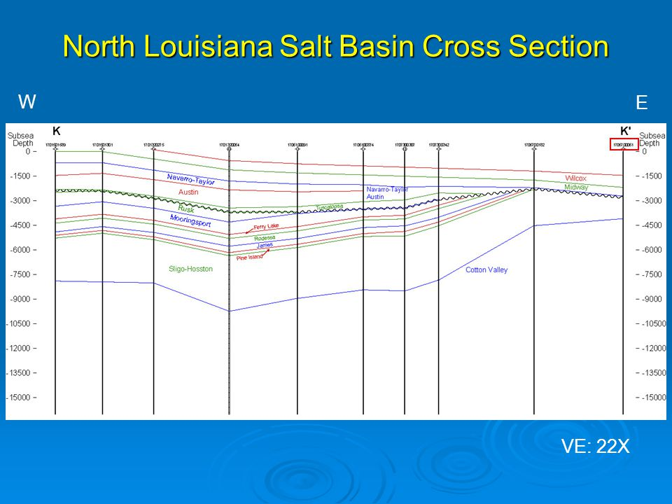North Louisiana Salt Basin Cross Section W E VE: 22X