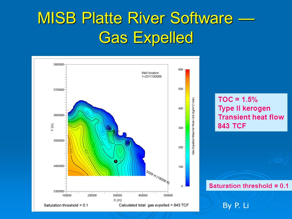 MISB Platte River Software — Gas Expelled TOC = 1.5% Type II kerogen Transient heat flow 843 TCF Saturation threshold = 0.1 By P.