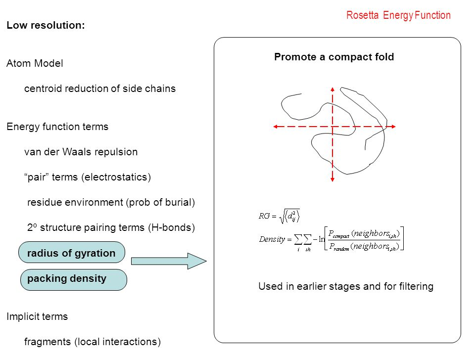 Rosetta Energy Function Low resolution: Atom Model centroid reduction of side chains Energy function terms van der Waals repulsion pair terms (electrostatics) residue environment (prob of burial) 2º structure pairing terms (H-bonds) radius of gyration packing density Implicit terms fragments (local interactions) Used in earlier stages and for filtering Promote a compact fold