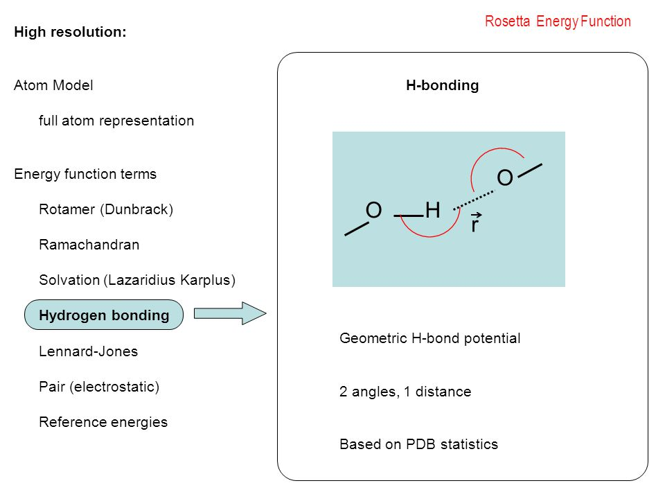 Rosetta Energy Function H O O High resolution: Atom Model full atom representation Energy function terms Rotamer (Dunbrack) Ramachandran Solvation (La