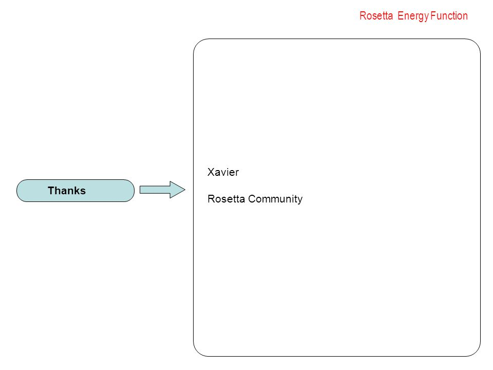 Rosetta Energy Function Xavier Rosetta Community Thanks