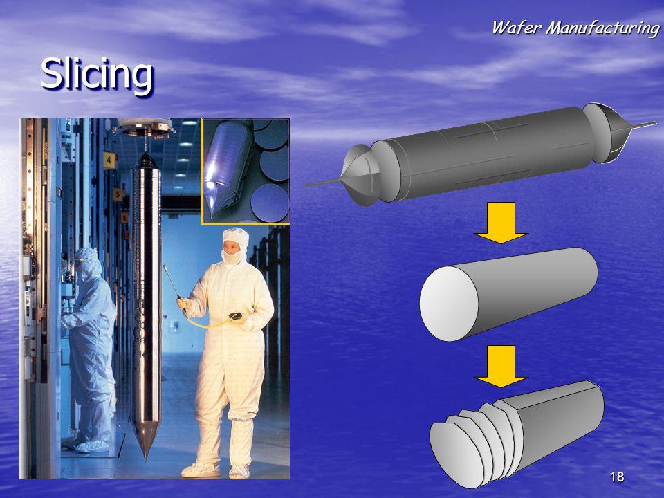SlicingSlicing Wafer Manufacturing 18