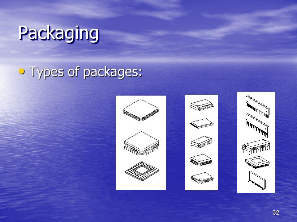 Types of packages: Types of packages: PackagingPackaging 32