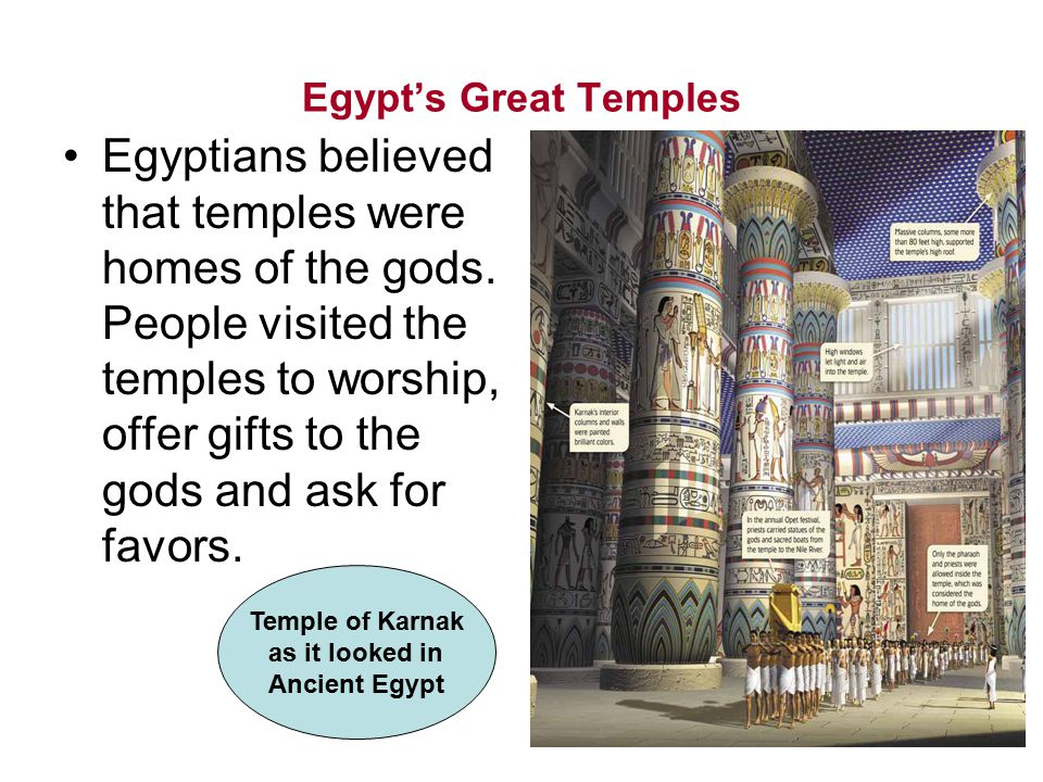 Egypt's Great Temples Egyptians believed that temples were homes of the gods. People visited the temples to worship, offer gifts to the gods and ask f