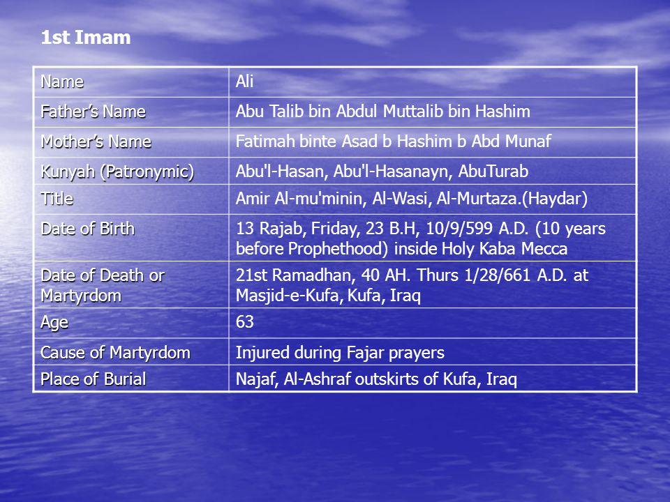 1st Imam NameAli Father's Name Abu Talib bin Abdul Muttalib bin Hashim Mother's Name Fatimah binte Asad b Hashim b Abd Munaf Kunyah (Patronymic) Abu l-Hasan, Abu l-Hasanayn, AbuTurab TitleAmir Al-mu minin, Al-Wasi, Al-Murtaza.(Haydar) Date of Birth 13 Rajab, Friday, 23 B.H, 10/9/599 A.D.
