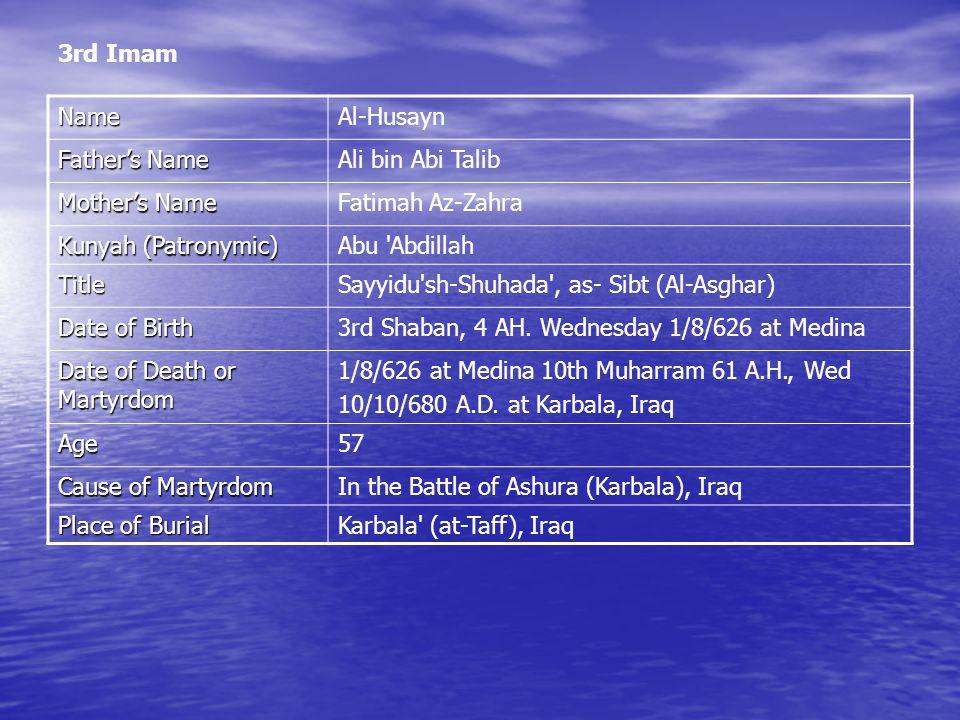 3rd Imam NameAl-Husayn Father's Name Ali bin Abi Talib Mother's Name Fatimah Az-Zahra Kunyah (Patronymic) Abu Abdillah TitleSayyidu sh-Shuhada , as- Sibt (Al-Asghar) Date of Birth 3rd Shaban, 4 AH.