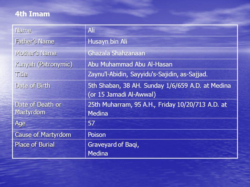 4th Imam NameAli Father's Name Husayn bin Ali Mother's Name Ghazala Shahzanaan Kunyah (Patronymic) Abu Muhammad Abu Al-Hasan TitleZaynu l-Abidin, Sayyidu s-Sajidin, as-Sajjad.