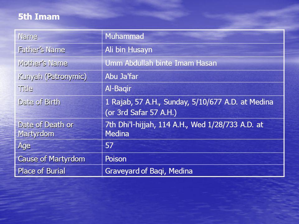 5th Imam NameMuhammad Father's Name Ali bin Husayn Mother's Name Umm Abdullah binte Imam Hasan Kunyah (Patronymic) Abu Ja far TitleAl-Baqir Date of Birth 1 Rajab, 57 A.H., Sunday, 5/10/677 A.D.