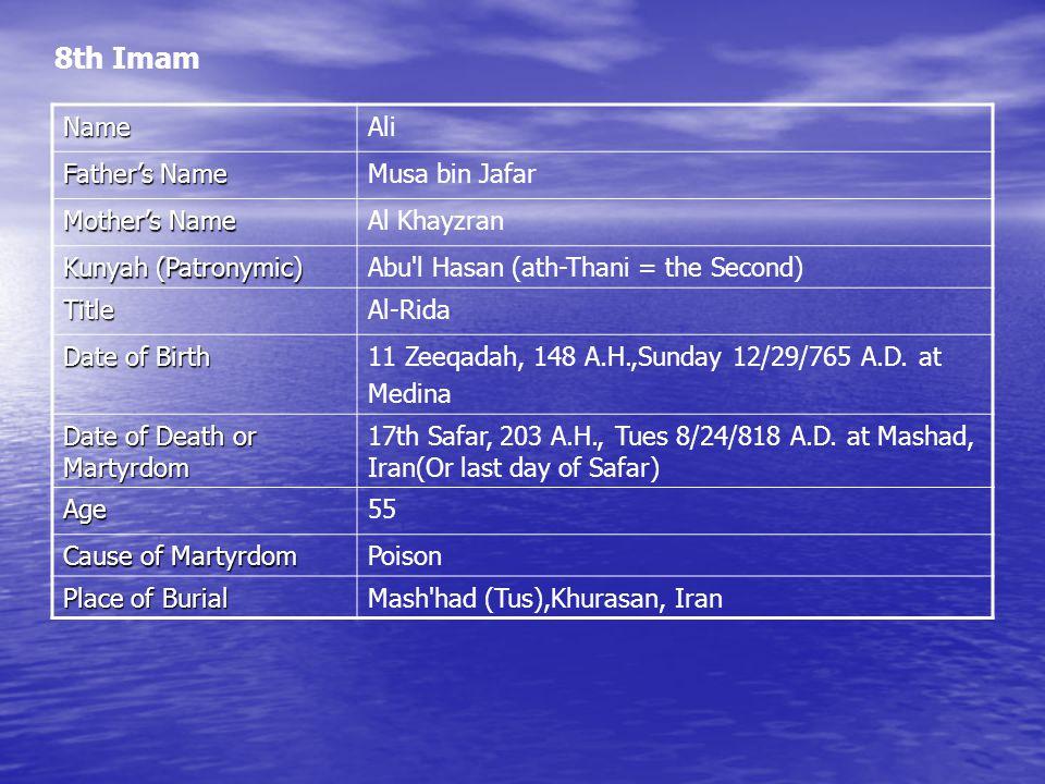 8th Imam NameAli Father's Name Musa bin Jafar Mother's Name Al Khayzran Kunyah (Patronymic) Abu l Hasan (ath-Thani = the Second) TitleAl-Rida Date of Birth 11 Zeeqadah, 148 A.H.,Sunday 12/29/765 A.D.