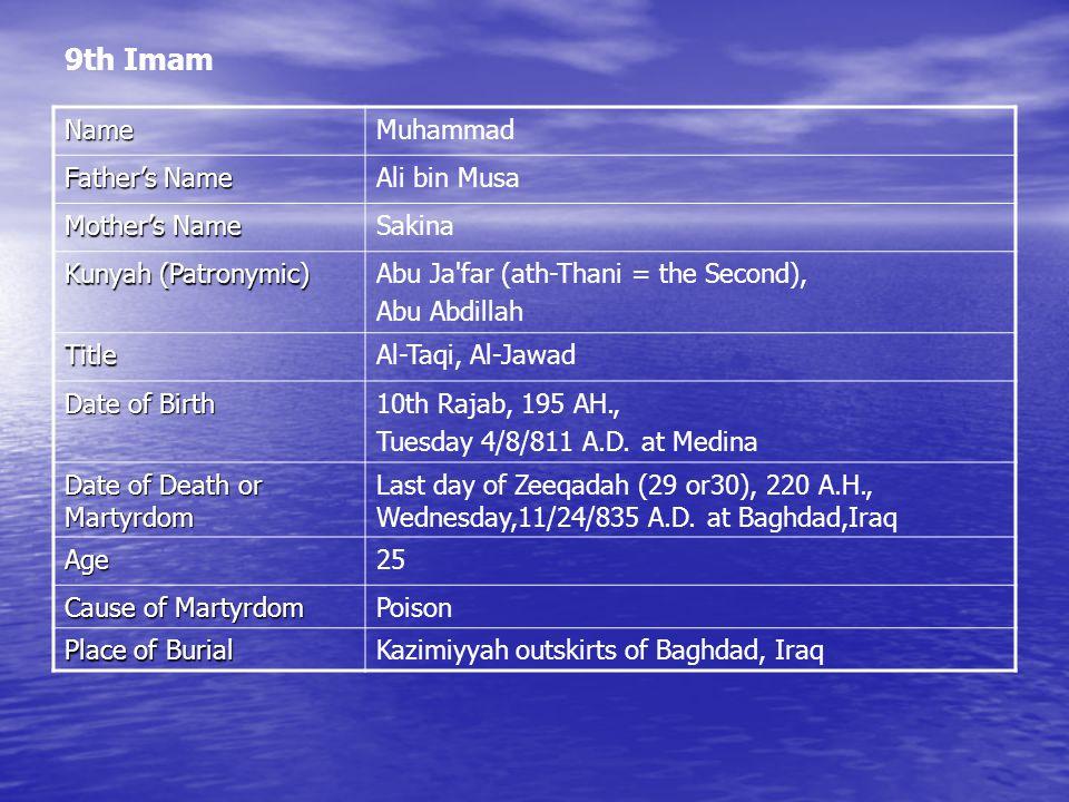 9th Imam NameMuhammad Father's Name Ali bin Musa Mother's Name Sakina Kunyah (Patronymic) Abu Ja far (ath-Thani = the Second), Abu Abdillah TitleAl-Taqi, Al-Jawad Date of Birth 10th Rajab, 195 AH., Tuesday 4/8/811 A.D.