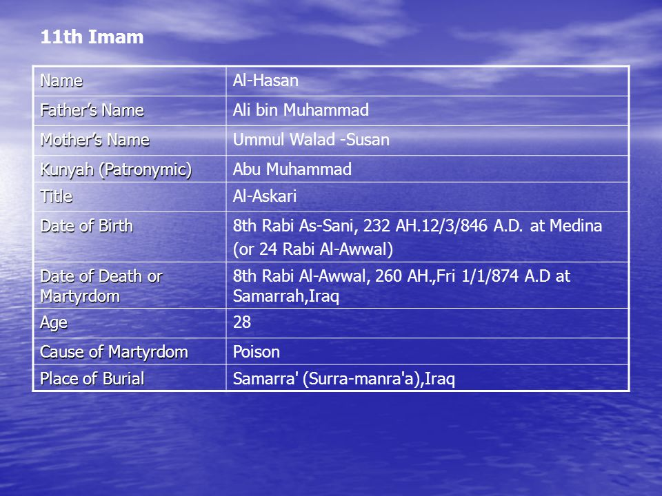 11th Imam NameAl-Hasan Father's Name Ali bin Muhammad Mother's Name Ummul Walad -Susan Kunyah (Patronymic) Abu Muhammad TitleAl-Askari Date of Birth 8th Rabi As-Sani, 232 AH.12/3/846 A.D.