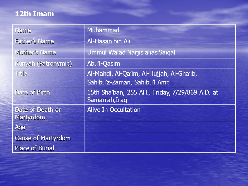 12th Imam NameMuhammad Father's Name Al-Hasan bin Ali Mother's Name Ummul Walad Narjis alias Saiqal Kunyah (Patronymic) Abu l-Qasim TitleAl-Mahdi, Al-Qa'im, Al-Hujjah, Al-Gha'ib, Sahibu'z-Zaman, Sahibu'l Amr.