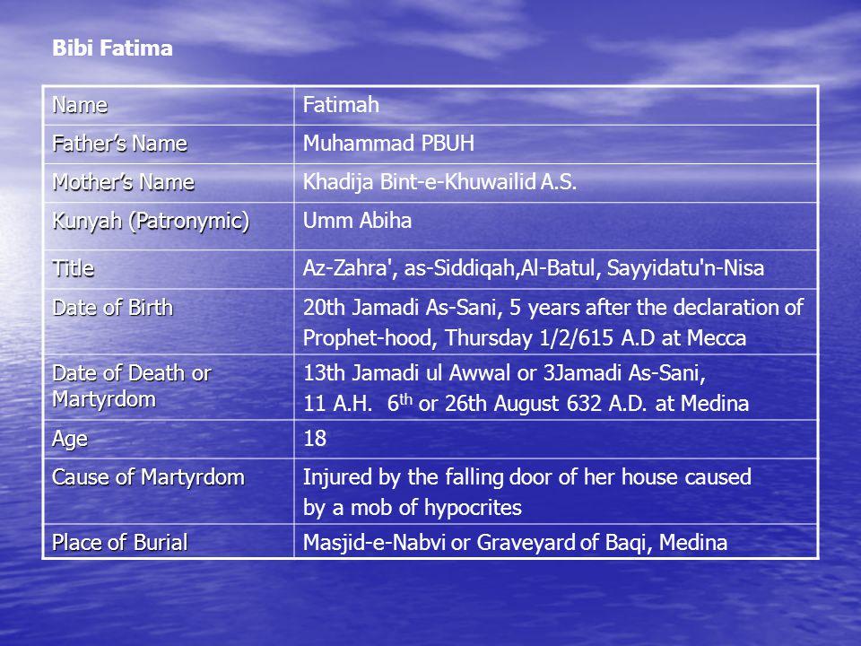 Bibi Fatima NameFatimah Father's Name Muhammad PBUH Mother's Name Khadija Bint-e-Khuwailid A.S.