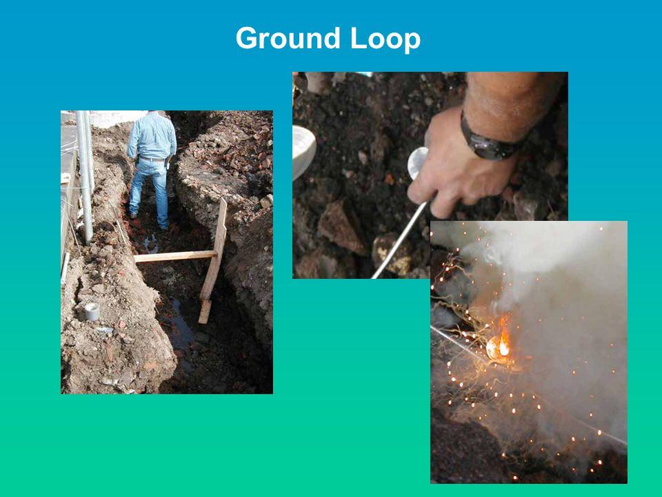 Ground Loop