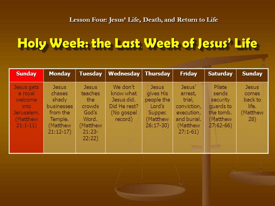 Lesson Four: Jesus' Life, Death, and Return to Life Holy Week: the Last Week of Jesus' Life SundayMondayTuesdayWednesdayThursdayFridaySaturdaySunday J
