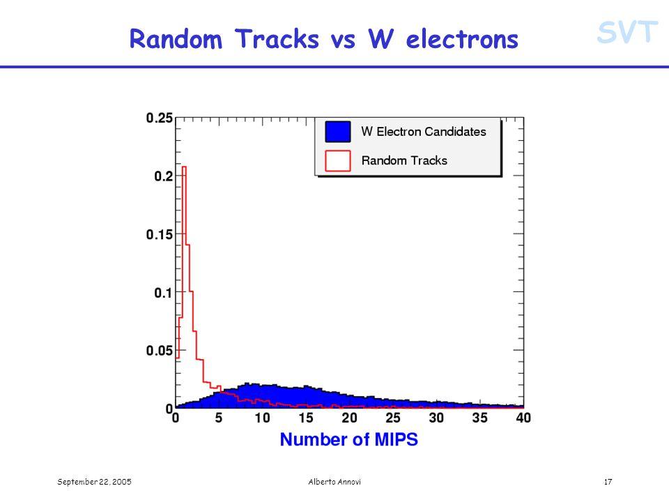 SVT September 22, 2005Alberto Annovi17 Random Tracks vs W electrons